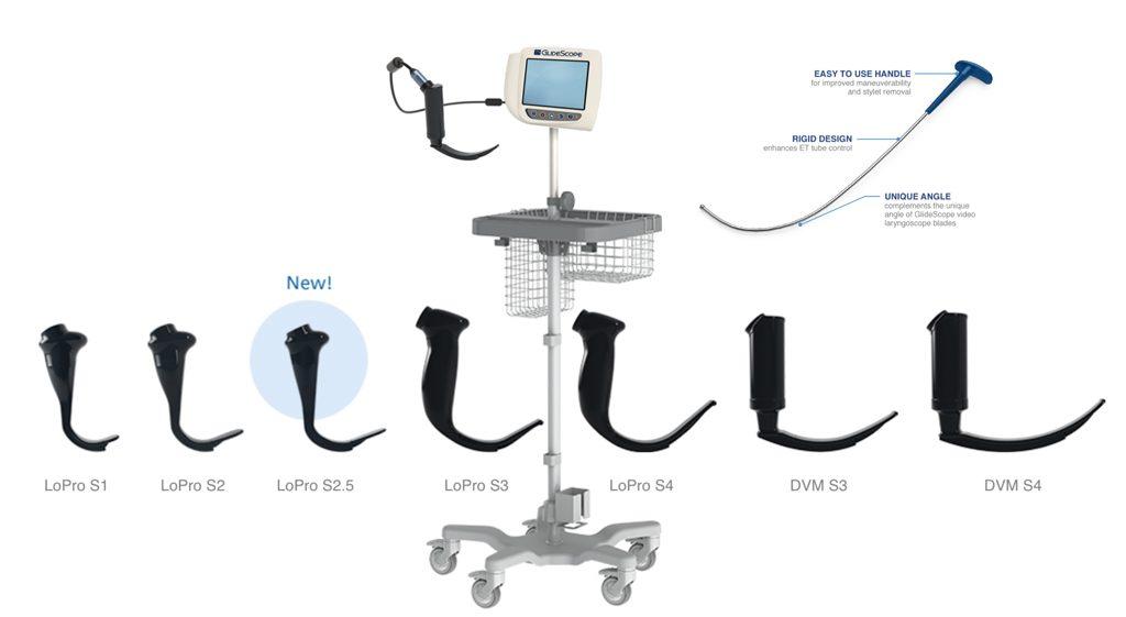 GlideScope® SpectrumTM Single-use video laryngoscopes